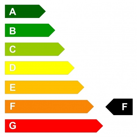 Energy Certificate F